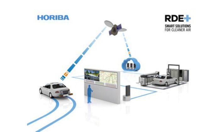 RDE geliştirmeye yeni bir sanal çözüm