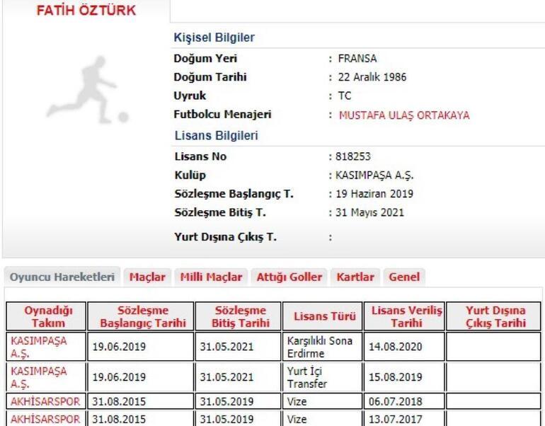 Son Dakika | Galatasaray, Fatih Öztürk ile 2 yıllığına anlaştı