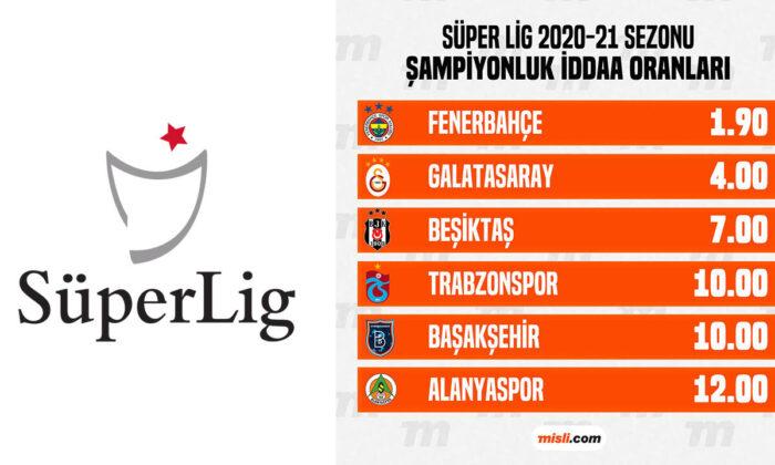 Süper Lig'de şampiyonluk oranları güncellendi! Lider Alanyaspor'un iddaa oranı…
