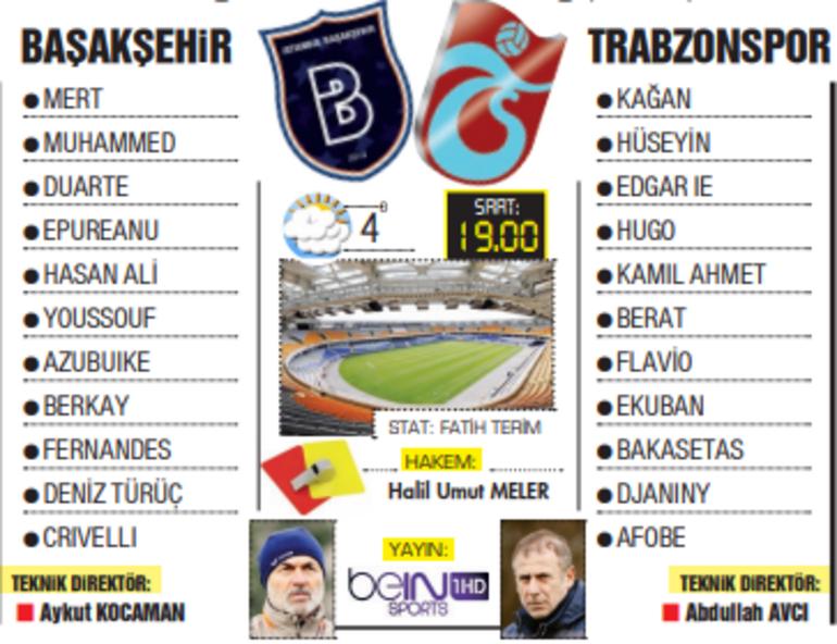 Süper Ligde 20 eksikli maç: Başakşehir-Trabzonspor